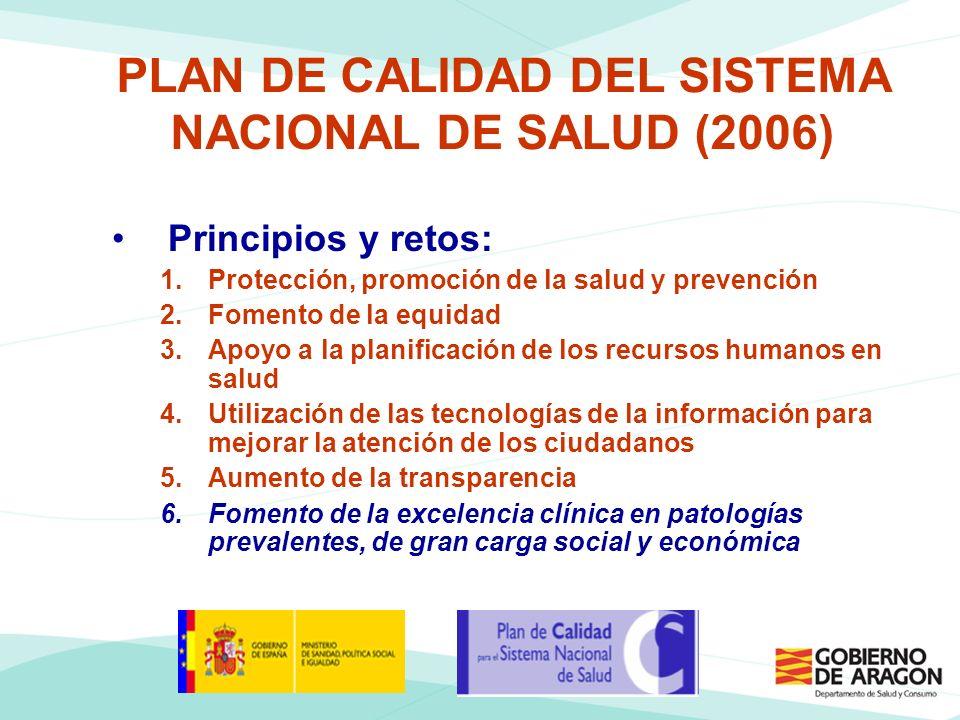 Principios y retos: 1.Protección, promoción de la salud y prevención 2.Fomento de la equidad 3.Apoyo a la planificación de los recursos humanos en salud 4.Utilización de las tecnologías de la información para mejorar la atención de los ciudadanos 5.Aumento de la transparencia 6.Fomento de la excelencia clínica en patologías prevalentes, de gran carga social y económica PLAN DE CALIDAD DEL SISTEMA NACIONAL DE SALUD (2006)
