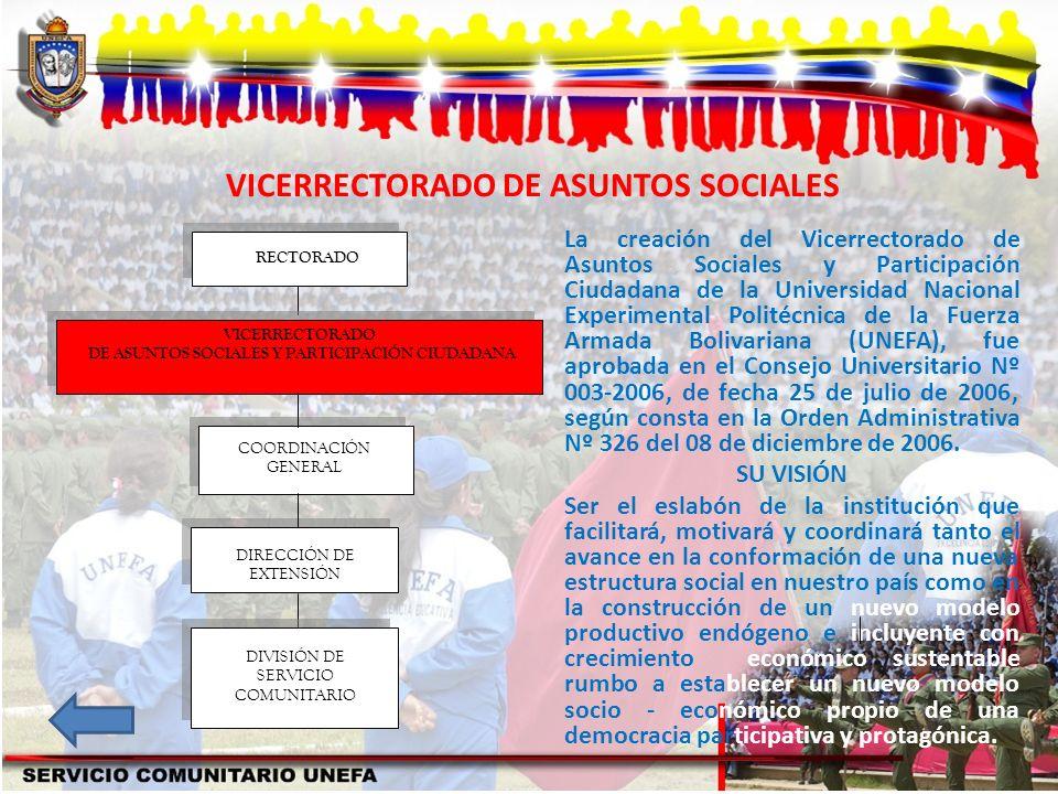VICERRECTORADO DE ASUNTOS SOCIALES La creación del Vicerrectorado de Asuntos Sociales y Participación Ciudadana de la Universidad Nacional Experimenta