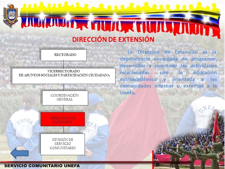 DIRECCIÓN DE EXTENSIÓN VICERRECTORADO DE ASUNTOS SOCIALES Y PARTICIPACIÓN CIUDADANA COORDINACIÓN GENERAL RECTORADO DIVISIÓN DE SERVICIO COMUNITARIO La