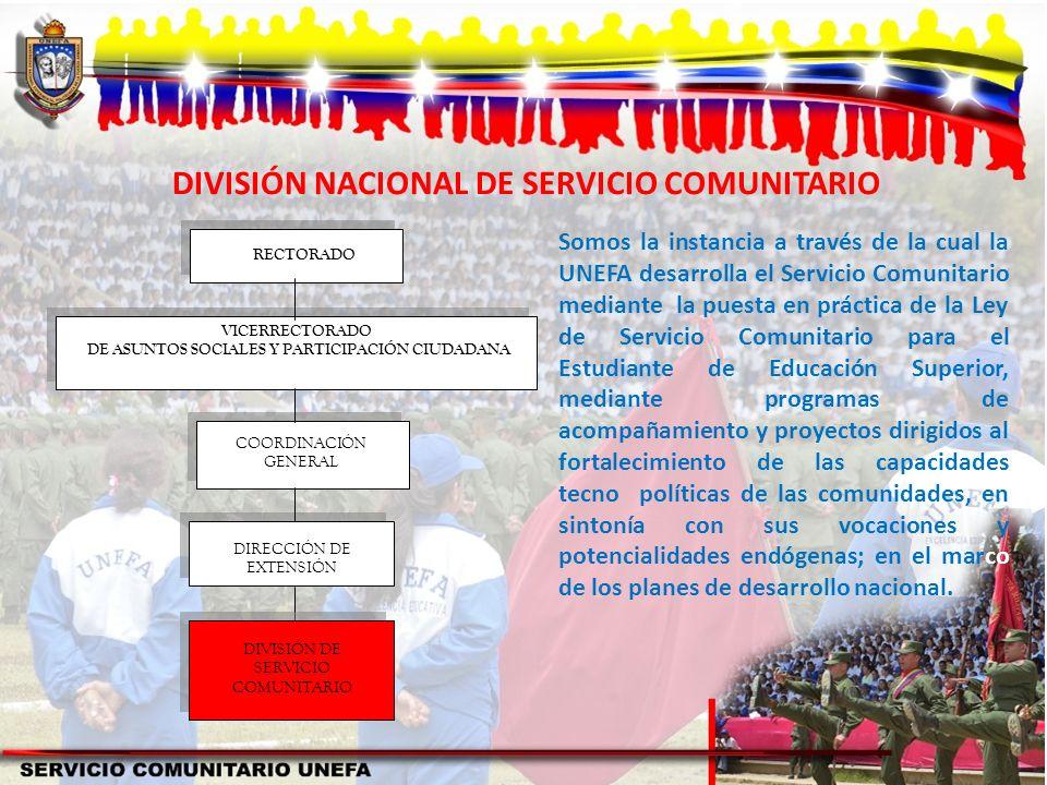 DIVISIÓN NACIONAL DE SERVICIO COMUNITARIO DIRECCIÓN DE EXTENSIÓN VICERRECTORADO DE ASUNTOS SOCIALES Y PARTICIPACIÓN CIUDADANA COORDINACIÓN GENERAL REC