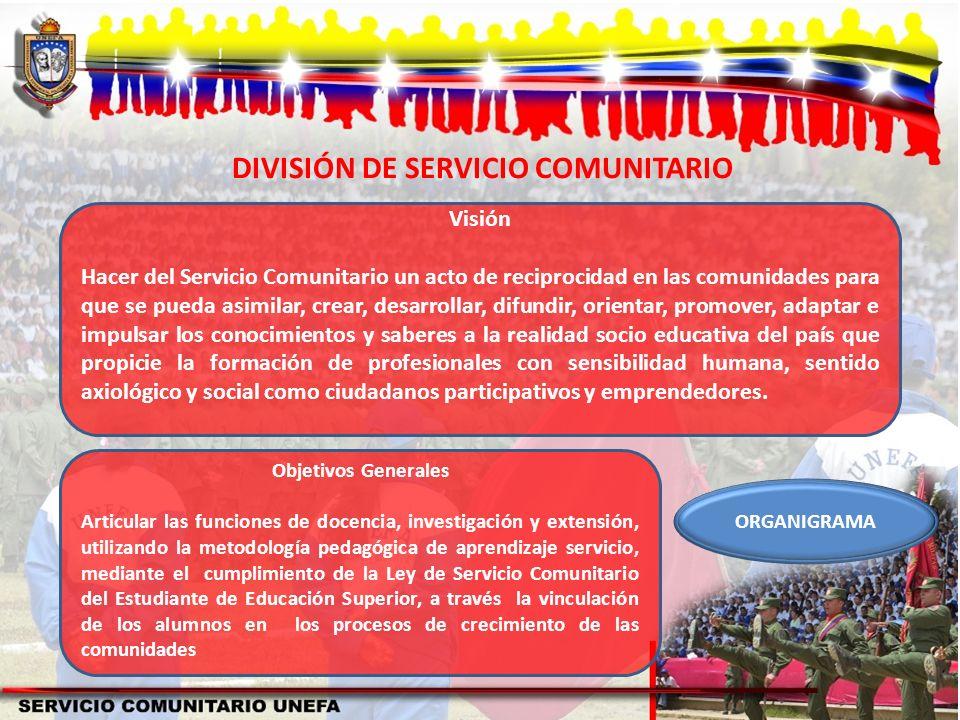 DIVISIÓN DE SERVICIO COMUNITARIO Visión Hacer del Servicio Comunitario un acto de reciprocidad en las comunidades para que se pueda asimilar, crear, d