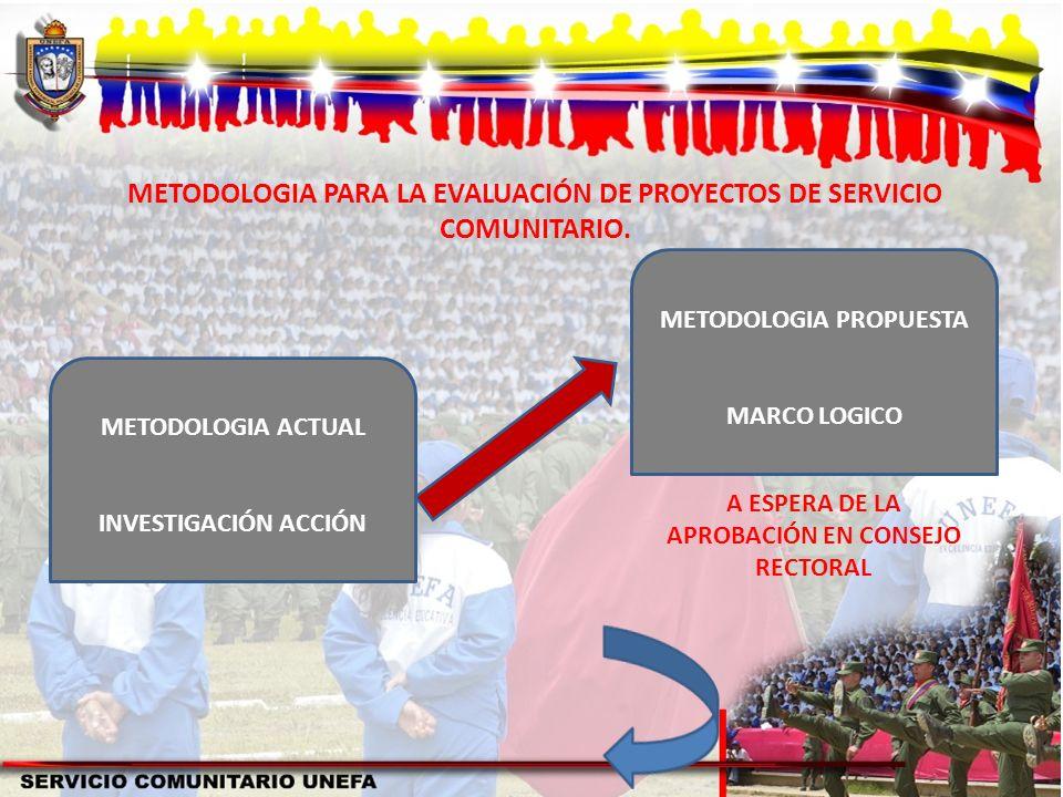 METODOLOGIA PARA LA EVALUACIÓN DE PROYECTOS DE SERVICIO COMUNITARIO. METODOLOGIA ACTUAL INVESTIGACIÓN ACCIÓN METODOLOGIA PROPUESTA MARCO LOGICO A ESPE