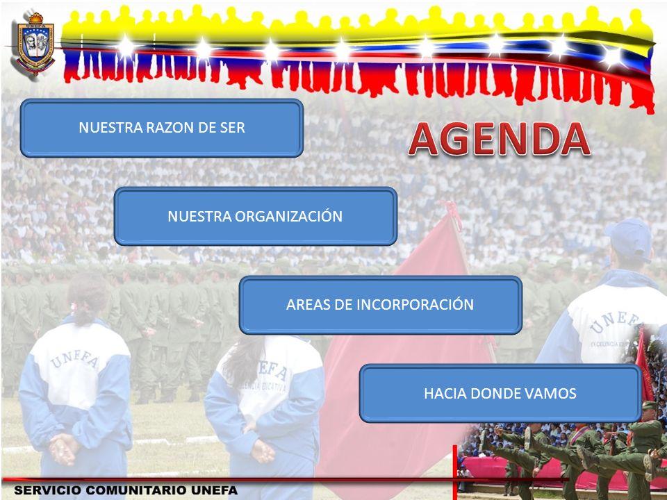 DIVISIÓN NACIONAL DE SERVICIO COMUNITARIO DIRECCIÓN DE EXTENSIÓN VICERRECTORADO DE ASUNTOS SOCIALES Y PARTICIPACIÓN CIUDADANA COORDINACIÓN GENERAL RECTORADO DIVISIÓN DE SERVICIO COMUNITARIO Somos la instancia a través de la cual la UNEFA desarrolla el Servicio Comunitario mediante la puesta en práctica de la Ley de Servicio Comunitario para el Estudiante de Educación Superior, mediante programas de acompañamiento y proyectos dirigidos al fortalecimiento de las capacidades tecno políticas de las comunidades, en sintonía con sus vocaciones y potencialidades endógenas; en el marco de los planes de desarrollo nacional.