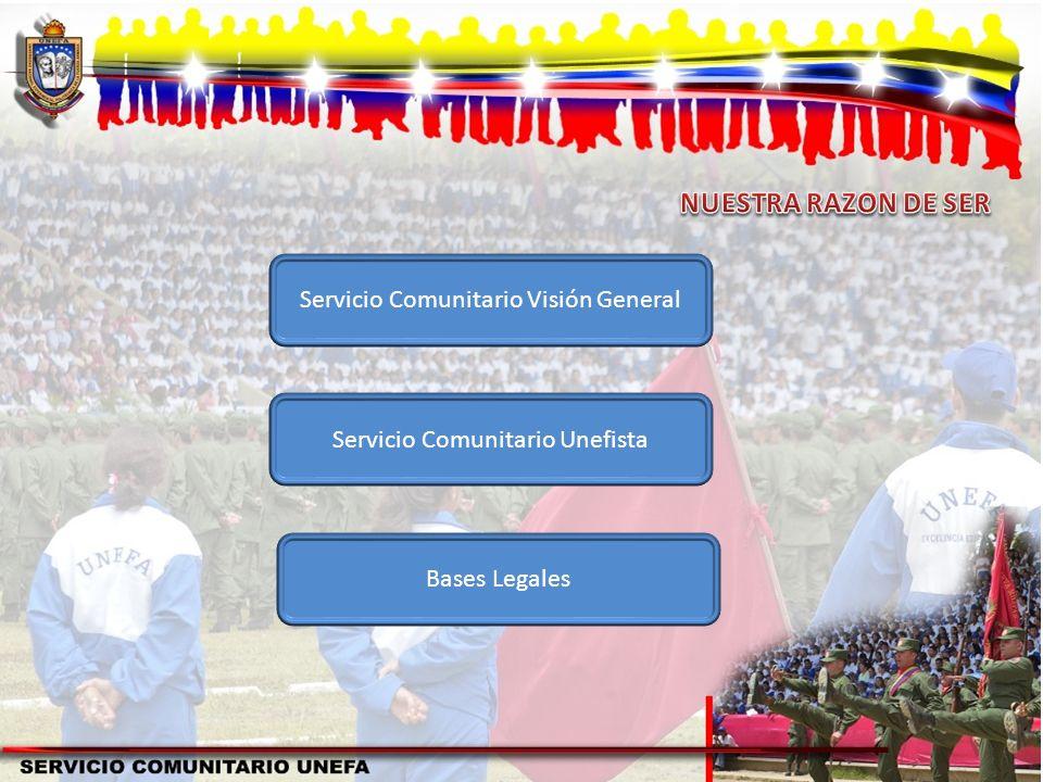 Servicio Comunitario Visión General Servicio Comunitario Unefista Bases Legales
