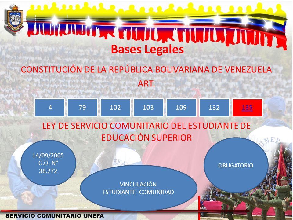 Bases Legales CONSTITUCIÓN DE LA REPÚBLICA BOLIVARIANA DE VENEZUELA ART. LEY DE SERVICIO COMUNITARIO DEL ESTUDIANTE DE EDUCACIÓN SUPERIOR 479102103109