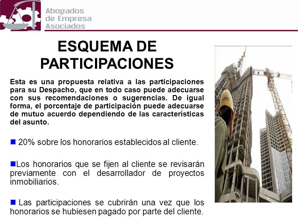 ESQUEMA DE PARTICIPACIONES Esta es una propuesta relativa a las participaciones para su Despacho, que en todo caso puede adecuarse con sus recomendaci