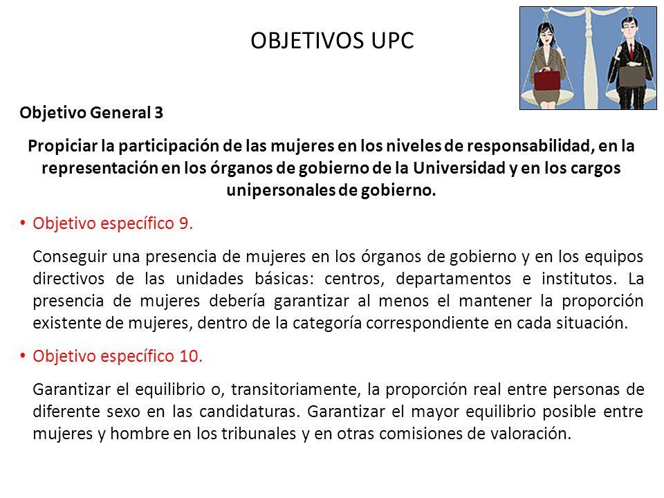 OBJETIVOS UPC Objetivo General 3 Propiciar la participación de las mujeres en los niveles de responsabilidad, en la representación en los órganos de g