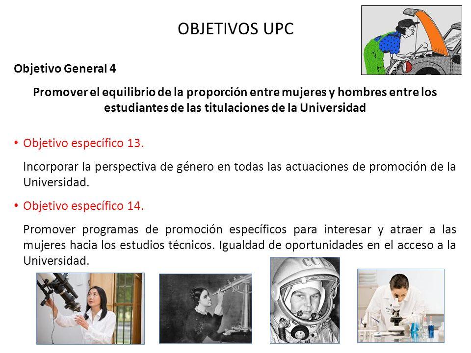 OBJETIVOS UPC Objetivo General 4 Promover el equilibrio de la proporción entre mujeres y hombres entre los estudiantes de las titulaciones de la Unive