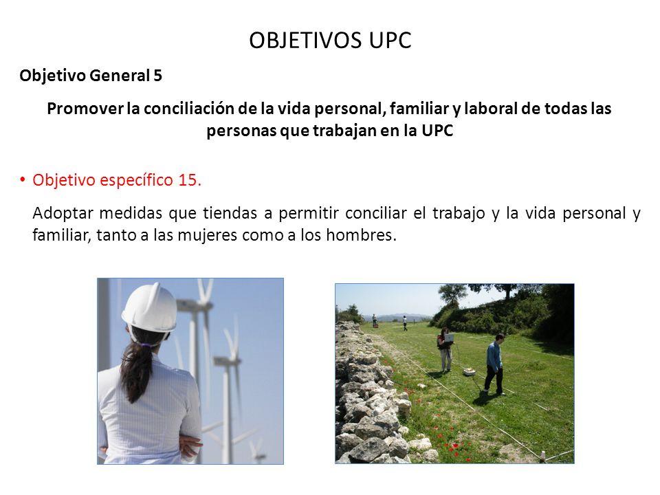 OBJETIVOS UPC Objetivo General 5 Promover la conciliación de la vida personal, familiar y laboral de todas las personas que trabajan en la UPC Objetiv