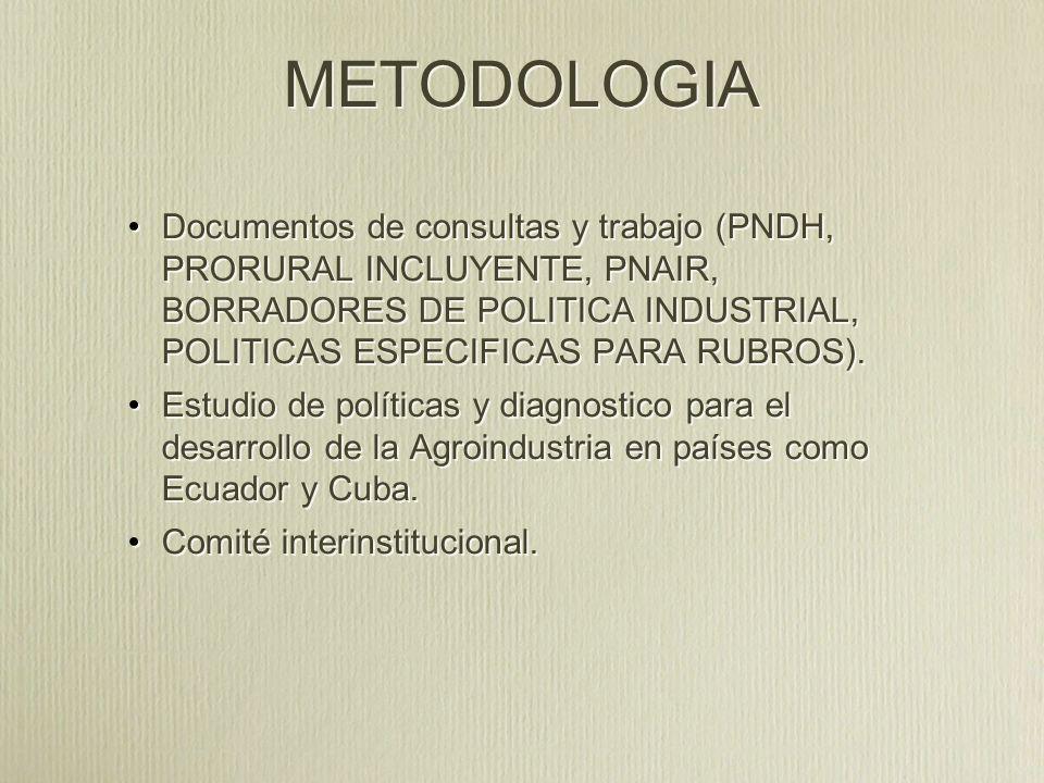 METODOLOGIA Documentos de consultas y trabajo (PNDH, PRORURAL INCLUYENTE, PNAIR, BORRADORES DE POLITICA INDUSTRIAL, POLITICAS ESPECIFICAS PARA RUBROS)