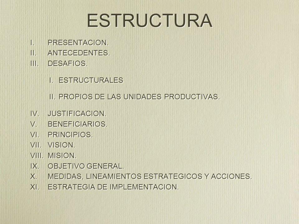 ESTRUCTURA I. PRESENTACION. II. ANTECEDENTES. III. DESAFIOS. I. ESTRUCTURALES II. PROPIOS DE LAS UNIDADES PRODUCTIVAS. IV. JUSTIFICACION. V. BENEFICIA