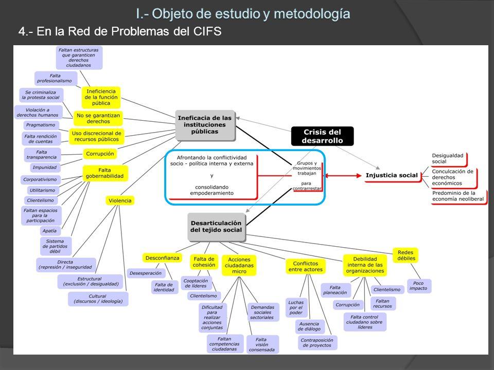 4.- En la Red de Problemas del CIFS