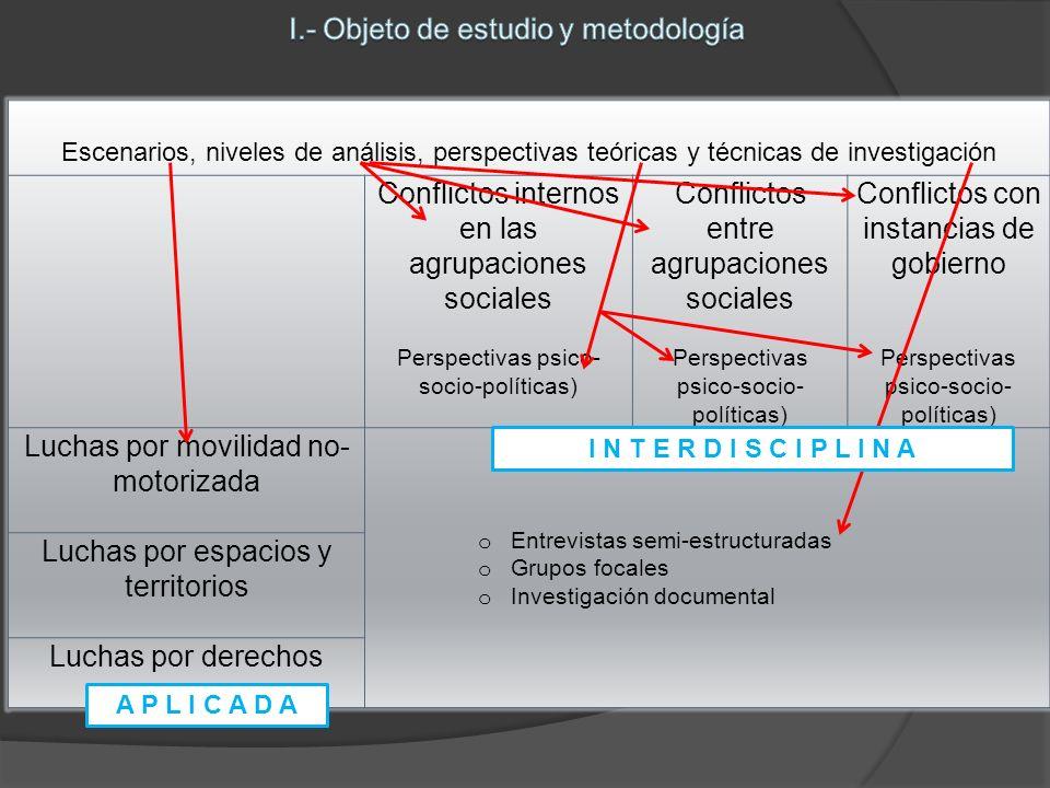 a) Docencia: Pap, vinculado a la investigación: 15 alumnos (Filosofía, Psicología, Derecho, Políticas, Comunicación).