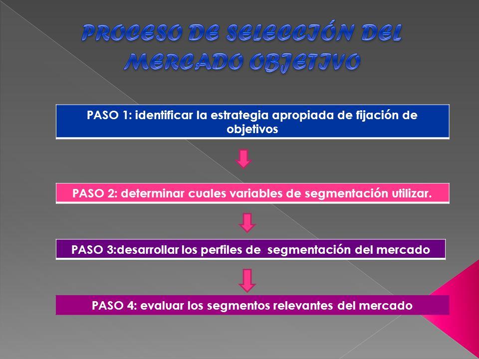 PASO 2: determinar cuales variables de segmentación utilizar. PASO 1: identificar la estrategia apropiada de fijación de objetivos PASO 3:desarrollar