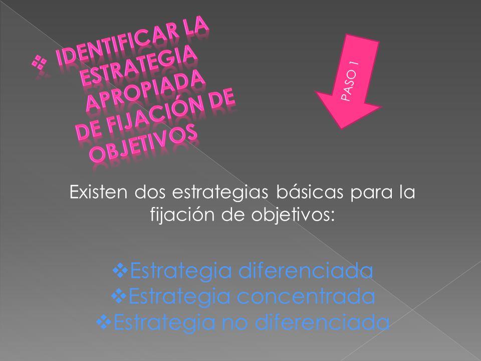 Existen dos estrategias básicas para la fijación de objetivos: Estrategia diferenciada Estrategia concentrada Estrategia no diferenciada PASO 1