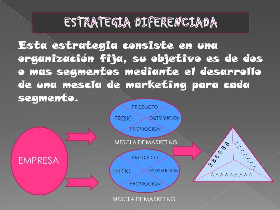 Esta estrategia consiste en una organización fija, su objetivo es de dos o mas segmentos mediante el desarrollo de una mescla de marketing para cada s