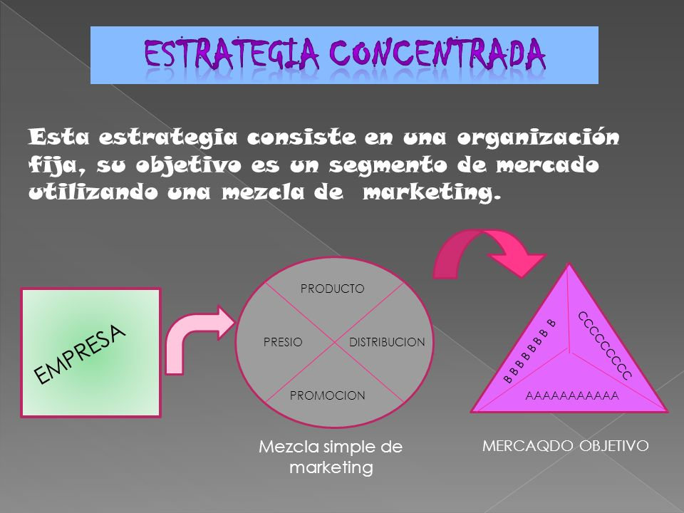Esta estrategia consiste en una organización fija, su objetivo es un segmento de mercado utilizando una mezcla de marketing. EMPRESA Mezcla simple de