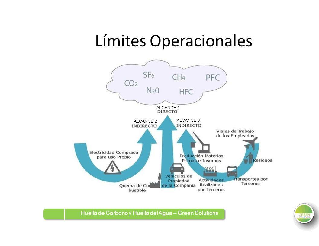 LímitesOperacionales ALCANCE 1ALCANCE 1 ALCANCE 3 ALCANCE 2ALCANCE 2 Huella de Carbono y Huella del Agua – Green Solutions