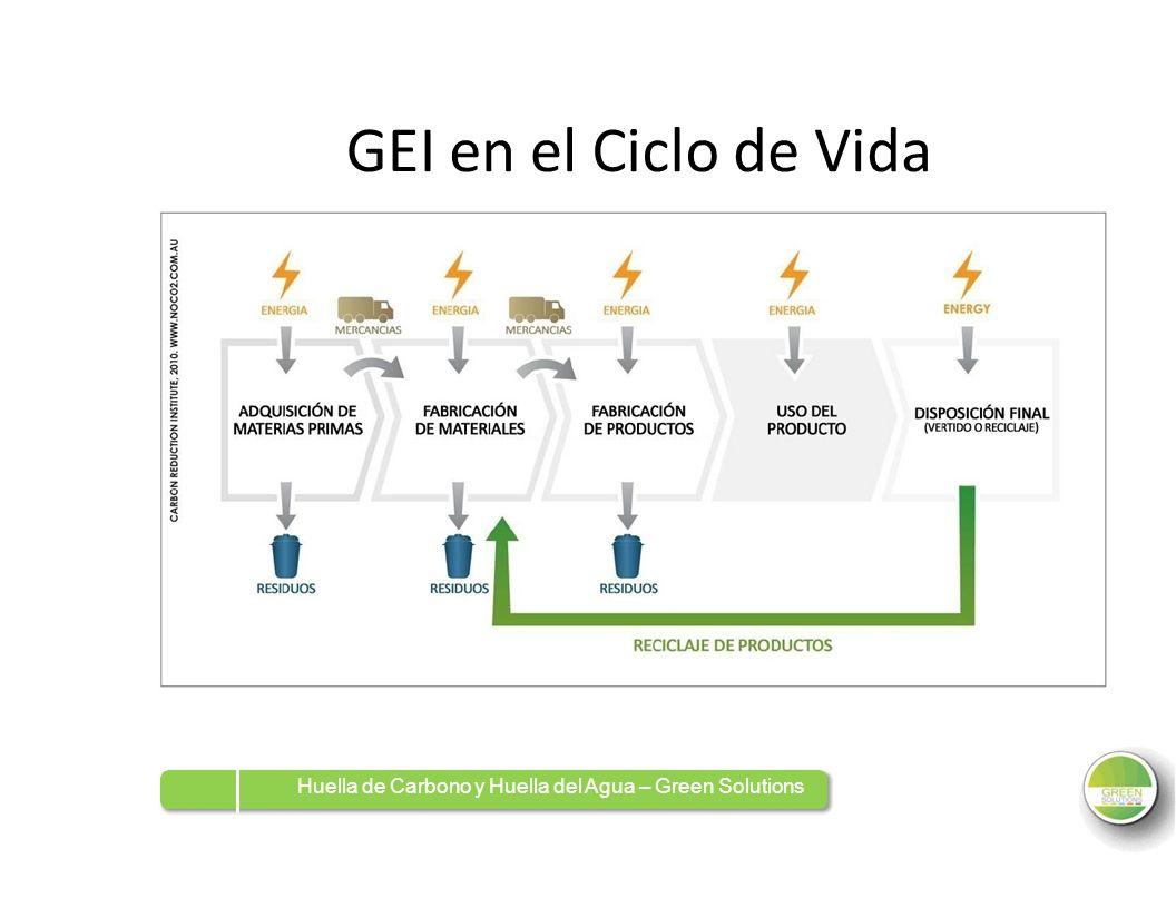 GEIGEIenelCicloCiclode Vidade Vida Huella de Carbono y Huella del Agua – Green Solutions