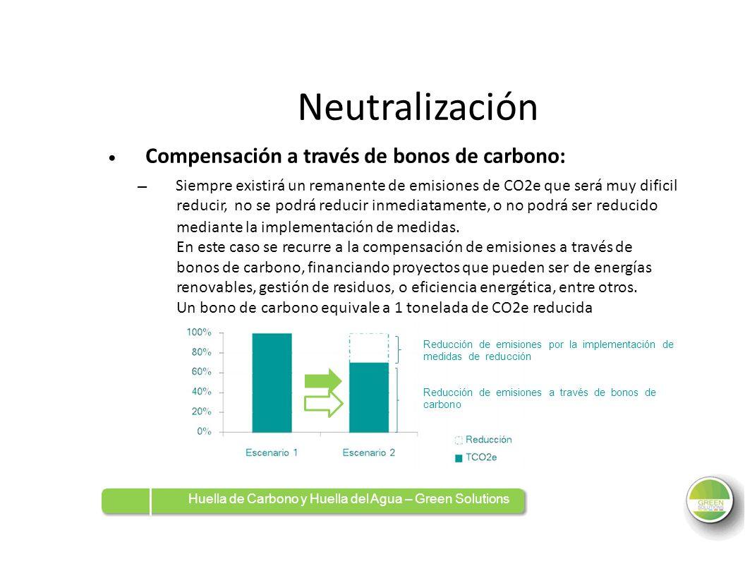 Neutralización Compensación a través de bonos de carbono: – Siempre existirá un remanente de emisiones de CO2e que será muy dificil reducir, no se pod