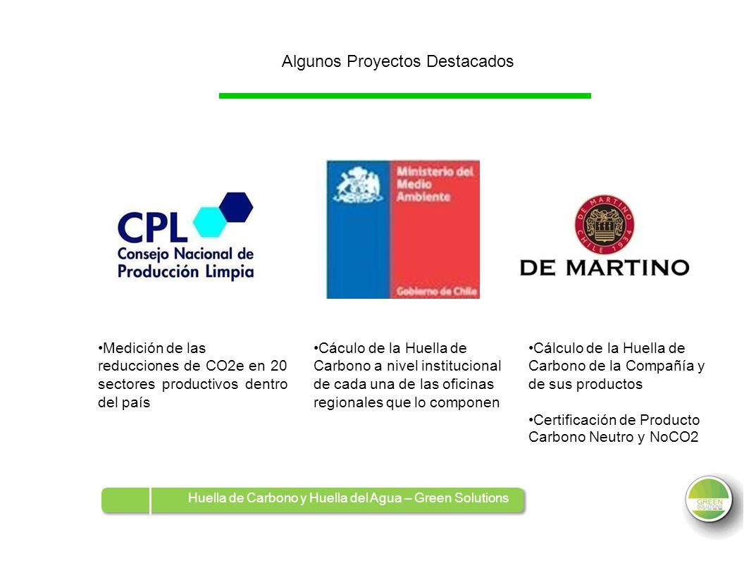 Algunos Proyectos Destacados Medición de las reducciones de CO2e en 20 sectores productivos dentro del país Cáculo de la Huella de Carbono a nivel ins