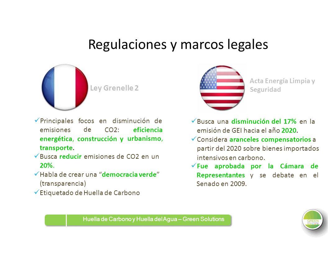 Regulacionesymarcos legales Acta Energía Limpia y Seguridad Ley Grenelle 2 Principales emisiones energética, transporte. focosdefocosde enendisminució