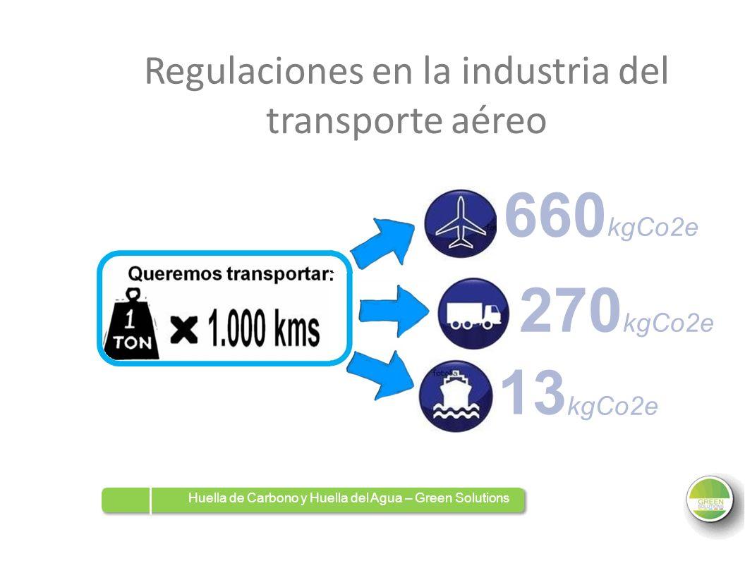 Regulaciones en la industria del transportetransporteaéreoaéreo 660 kgCo2e 270 kgCo2e 13 kgCo2e Huella de Carbono y Huella del Agua – Green Solutions