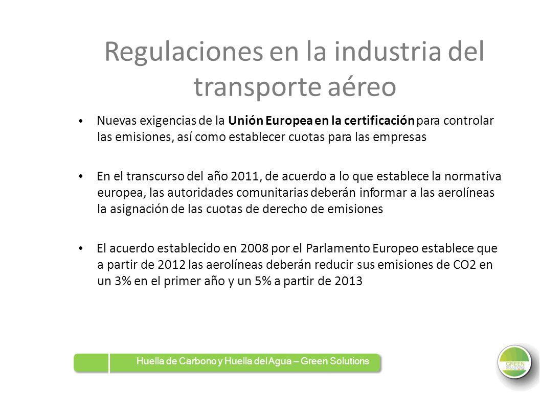 Regulaciones en la industria del transporte aéreo Nuevas exigencias de la Unión Europea en la certificación para controlar las emisiones, así como est