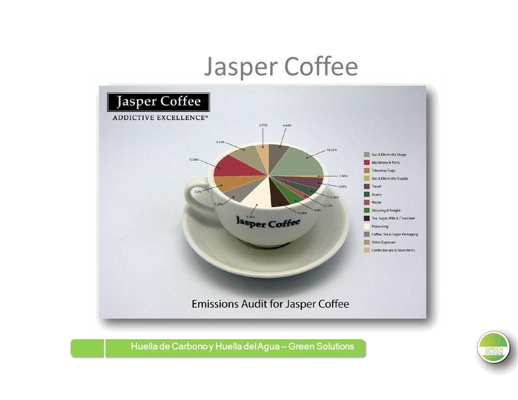 JasperCoffee Huella de Carbono y Huella del Agua – Green Solutions