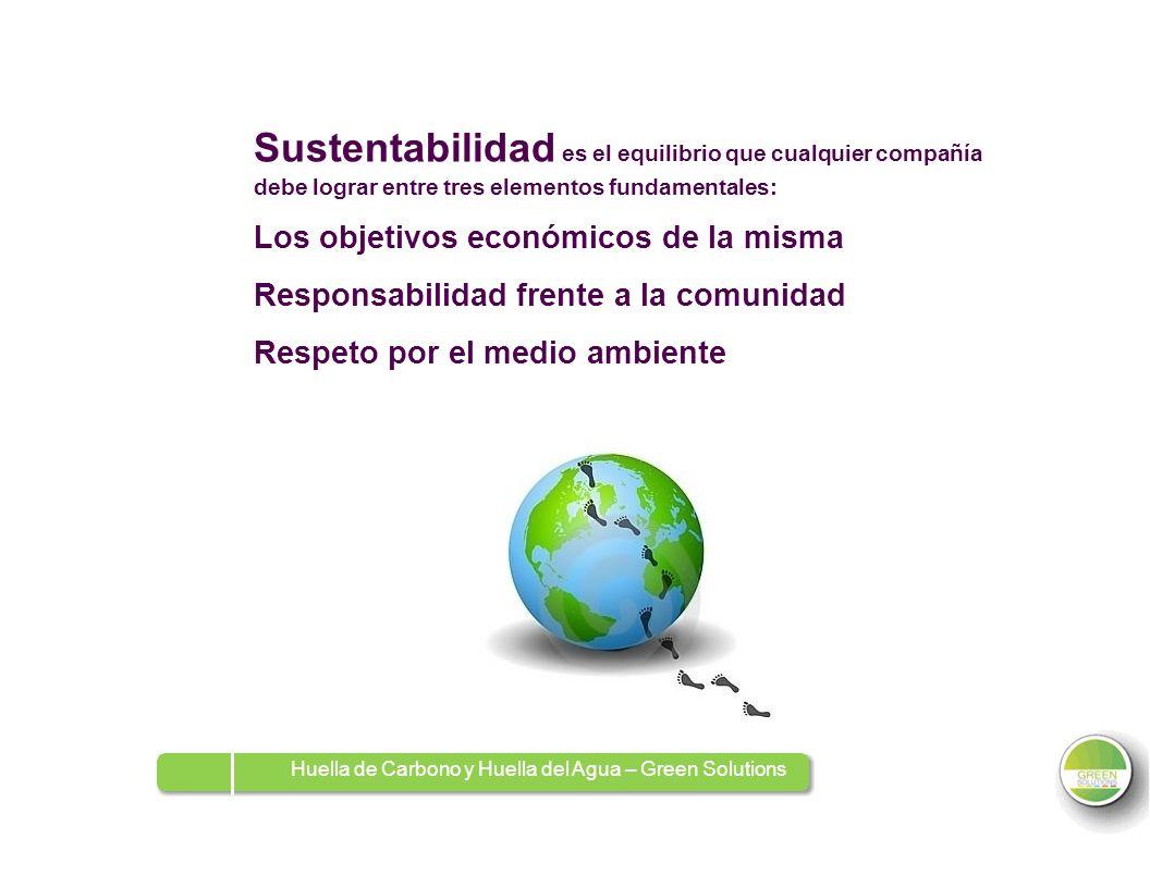 Sustentabilidad es el equilibrio que cualquier compañía debe lograr entre tres elementos fundamentales: Los objetivos económicos de la misma Responsab