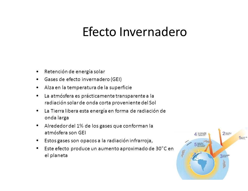 Efecto Invernadero Retención de energía solar Gases de efecto invernadero (GEI) Alza en la temperatura de la superficie La atmósfera es prácticamente