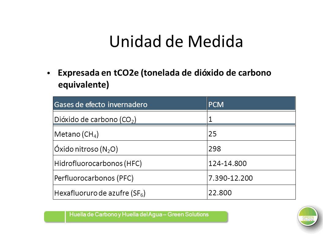 Unidad de Medida Expresada en tCO2e (tonelada de dióxido de carbono equivalente) Gases de efecto invernaderoPCM Dióxido de carbono (CO 2 ) 1 Metano (C