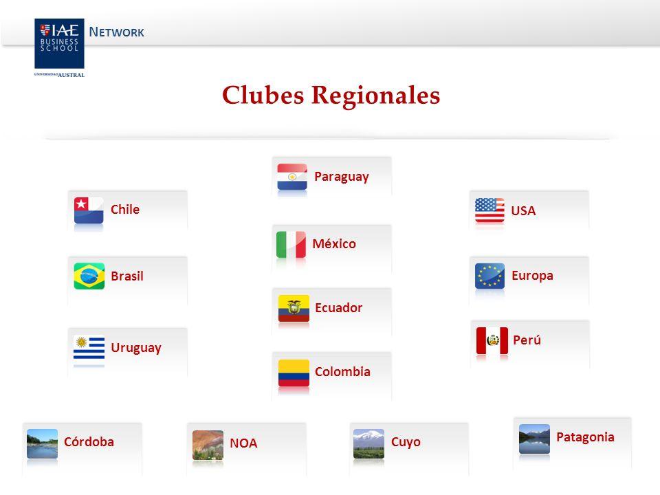 Clubes Regionales Chile Brasil México Paraguay USA Europa Uruguay ColombiaPerúEcuador N ETWORK Córdoba NOA Patagonia Cuyo