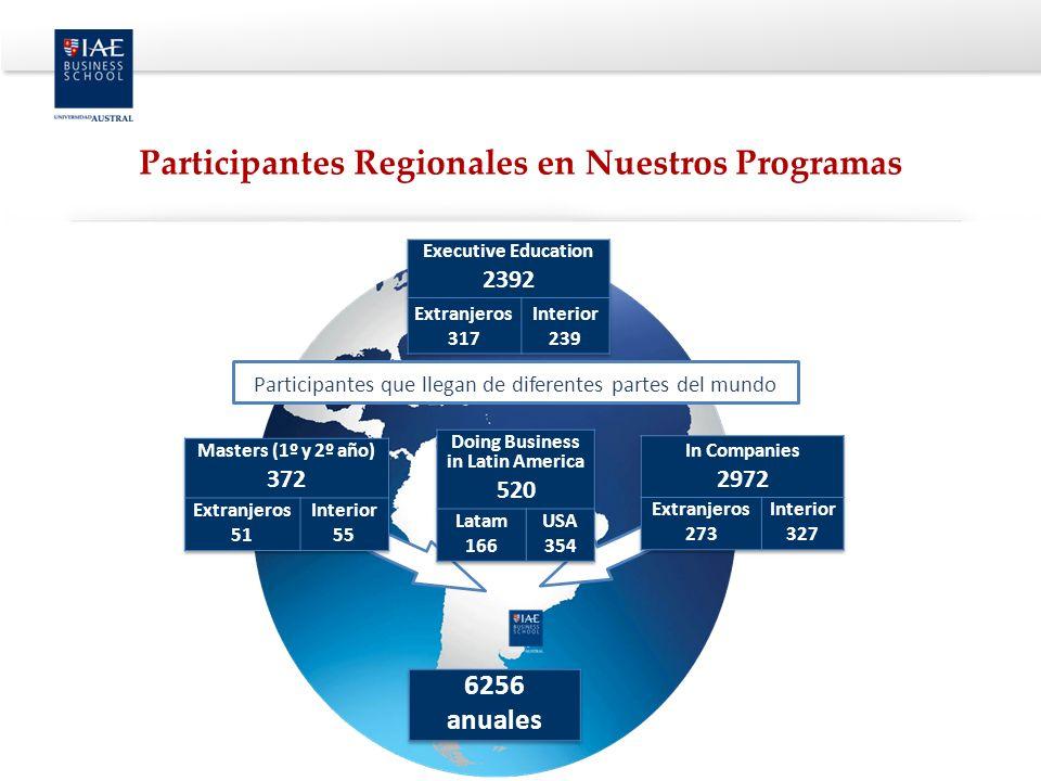 Participantes Regionales en Nuestros Programas Participantes que llegan de diferentes partes del mundo