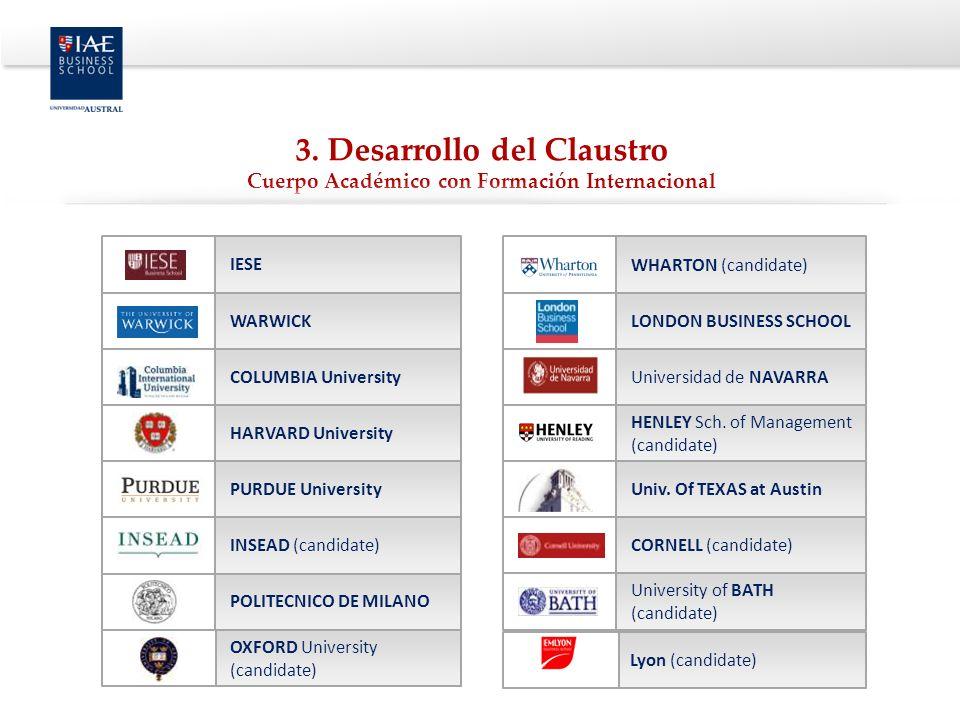 POLITECNICO DE MILANOIESEWARWICKCOLUMBIA UniversityHARVARD UniversityPURDUE UniversityINSEAD (candidate) OXFORD University (candidate) WHARTON (candidate) LONDON BUSINESS SCHOOLUniversidad de NAVARRA HENLEY Sch.