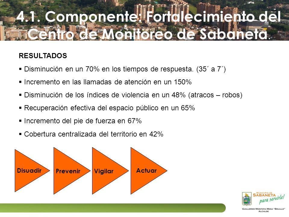 4.1. Componente: Fortalecimiento del Centro de Monitoreo de Sabaneta. RESULTADOS Disminución en un 70% en los tiempos de respuesta. (35´ a 7´) Increme