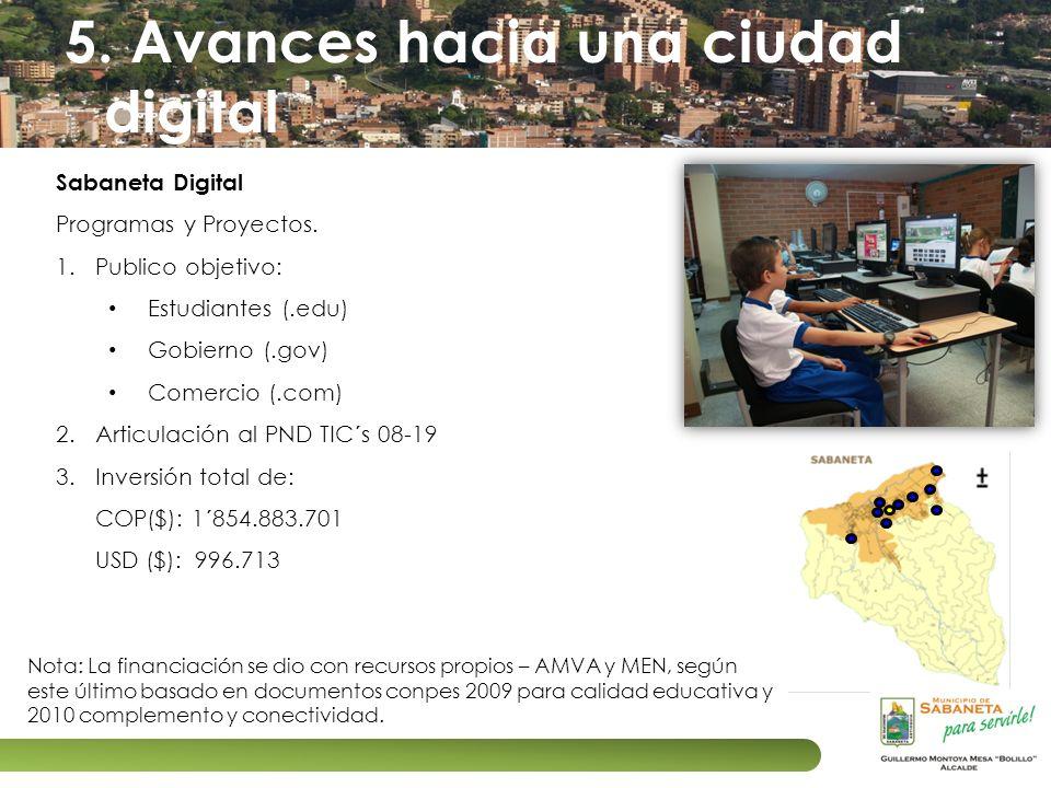 5. Avances hacia una ciudad digital Sabaneta Digital Programas y Proyectos. 1.Publico objetivo: Estudiantes (.edu) Gobierno (.gov) Comercio (.com) 2.A