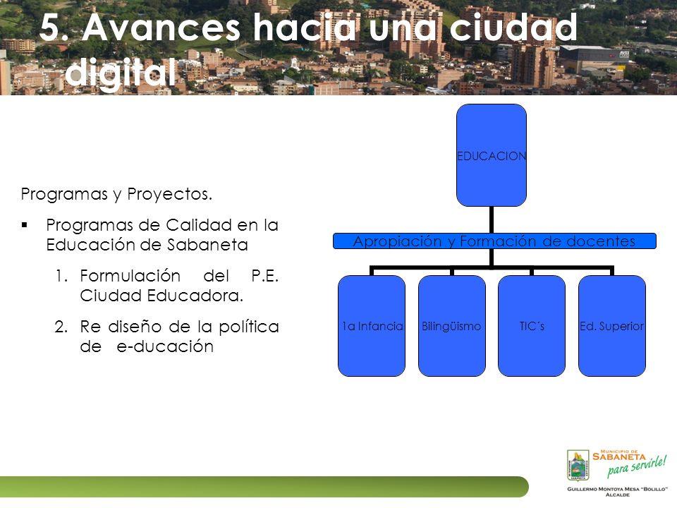 5. Avances hacia una ciudad digital Programas y Proyectos. Programas de Calidad en la Educación de Sabaneta 1.Formulación del P.E. Ciudad Educadora. 2