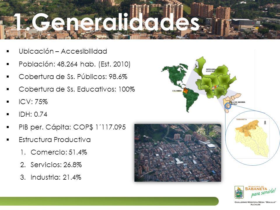 1.Generalidades. Ubicación – Accesibilidad Población: 48.264 hab. (Est. 2010) Cobertura de Ss. Públicos: 98.6% Cobertura de Ss. Educativos: 100% ICV: