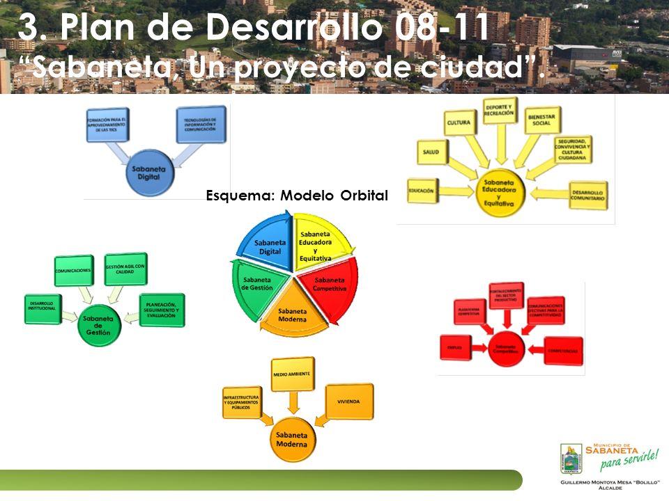 3. Plan de Desarrollo 08-11 Sabaneta, Un proyecto de ciudad. Esquema: Modelo Orbital