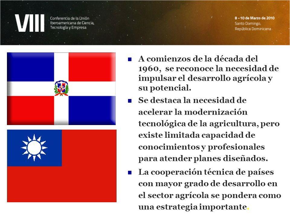 En julio de 1963, el Presidente Juan Bosch aprueba plan de asistencia técnica propuesto por Don Antonio Guzmán, Secretario de Estado de Agricultura.