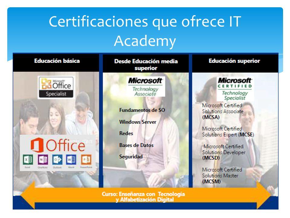 Certificaciones que ofrece IT Academy