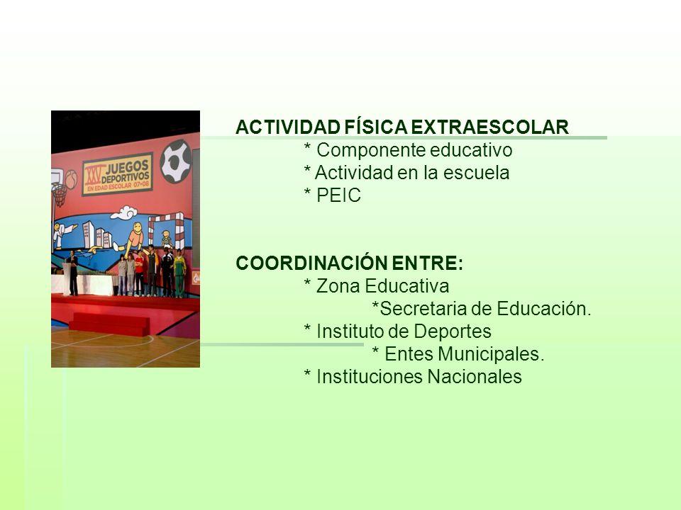 ACTIVIDAD FÍSICA EXTRAESCOLAR * Componente educativo * Actividad en la escuela * PEIC COORDINACIÓN ENTRE: * Zona Educativa *Secretaria de Educación. *