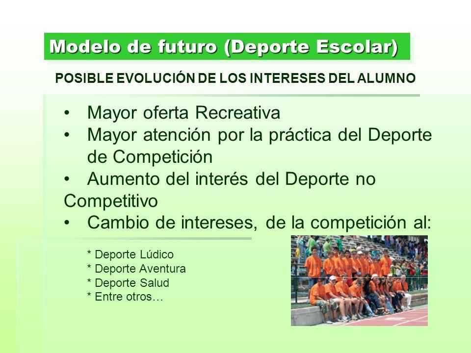 Mayor oferta Recreativa Mayor atención por la práctica del Deporte de Competición Aumento del interés del Deporte no Competitivo Cambio de intereses,