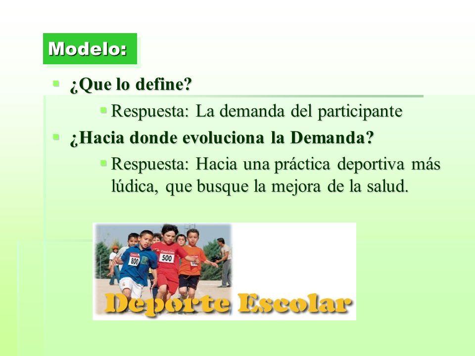 ¿Que lo define? ¿Que lo define? Respuesta: La demanda del participante Respuesta: La demanda del participante ¿Hacia donde evoluciona la Demanda? ¿Hac