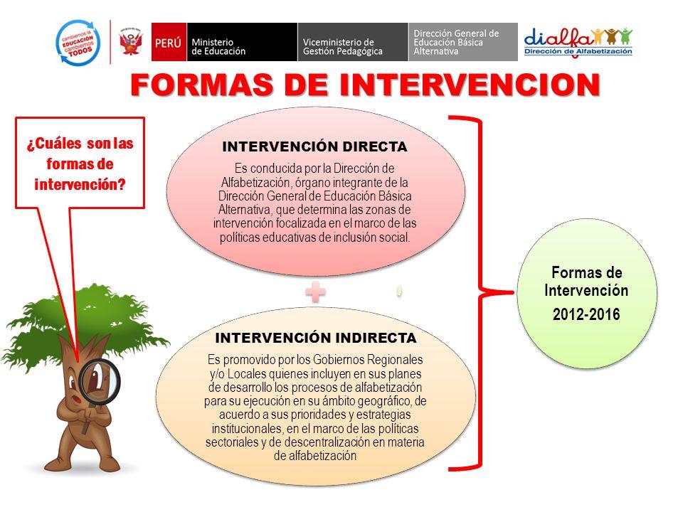 FORMAS DE INTERVENCION INTERVENCIÓN DIRECTA Es conducida por la Dirección de Alfabetización, órgano integrante de la Dirección General de Educación Bá