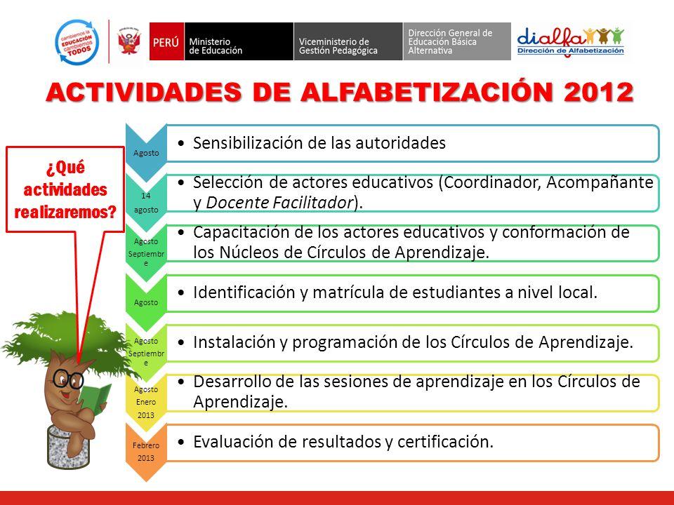 ACTIVIDADES DE ALFABETIZACIÓN 2012 Agosto Sensibilización de las autoridades 14 agosto Selección de actores educativos (Coordinador, Acompañante y Doc