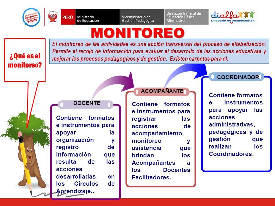 MONITOREO ACOMPAÑANTE COORDINADOR DOCENTE Contiene formatos e instrumentos para apoyar la organización y registro de información que resulta de las ac