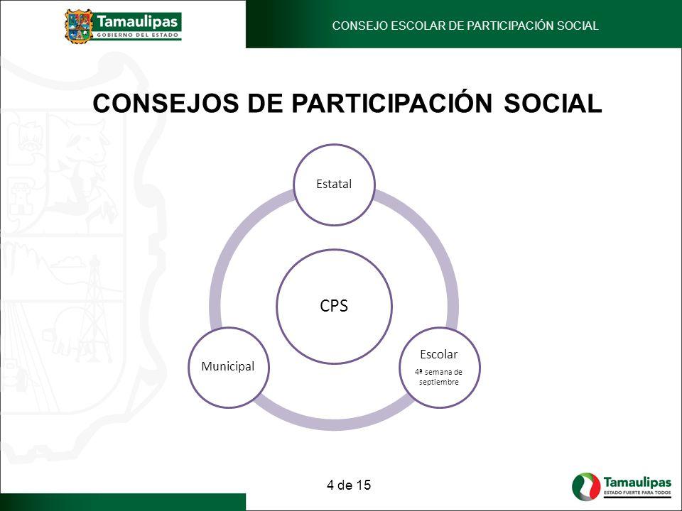 CPS Estatal Escolar 4ª semana de septiembre Municipal CONSEJOS DE PARTICIPACIÓN SOCIAL 4 de 15 CONSEJO ESCOLAR DE PARTICIPACIÓN SOCIAL