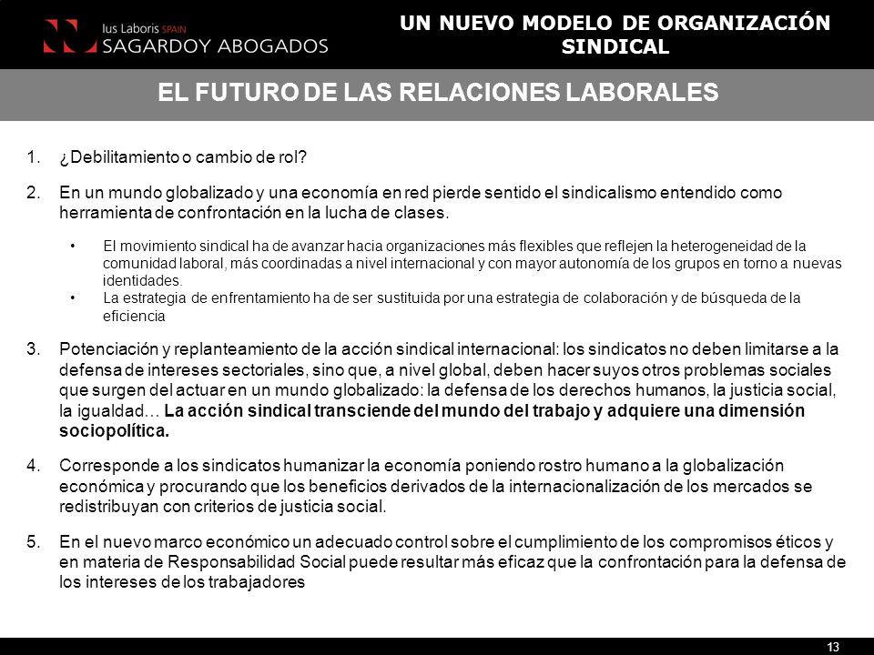 EL FUTURO DE LAS RELACIONES LABORALES UN NUEVO MODELO DE ORGANIZACIÓN SINDICAL 1.¿Debilitamiento o cambio de rol.